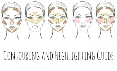 Highlight-Contour-Featured-400x242